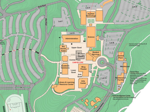 Rio Hondo College Facilities Master Plan