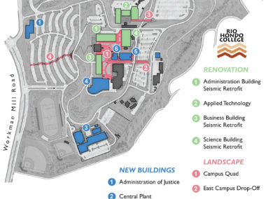 Rio Hondo College completed projects