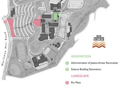 Rio Hondo College potential plan components