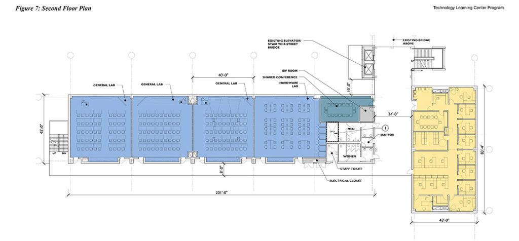 TLC- Level 2 plans-inset