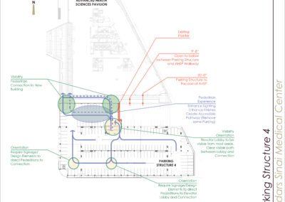 Analytical diagram of pedestrian circulation at the Plaza Level.
