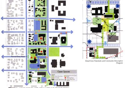 Analysis diagram of the existing campus