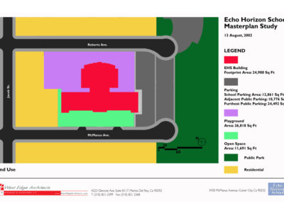 Land use diagram of existing school property